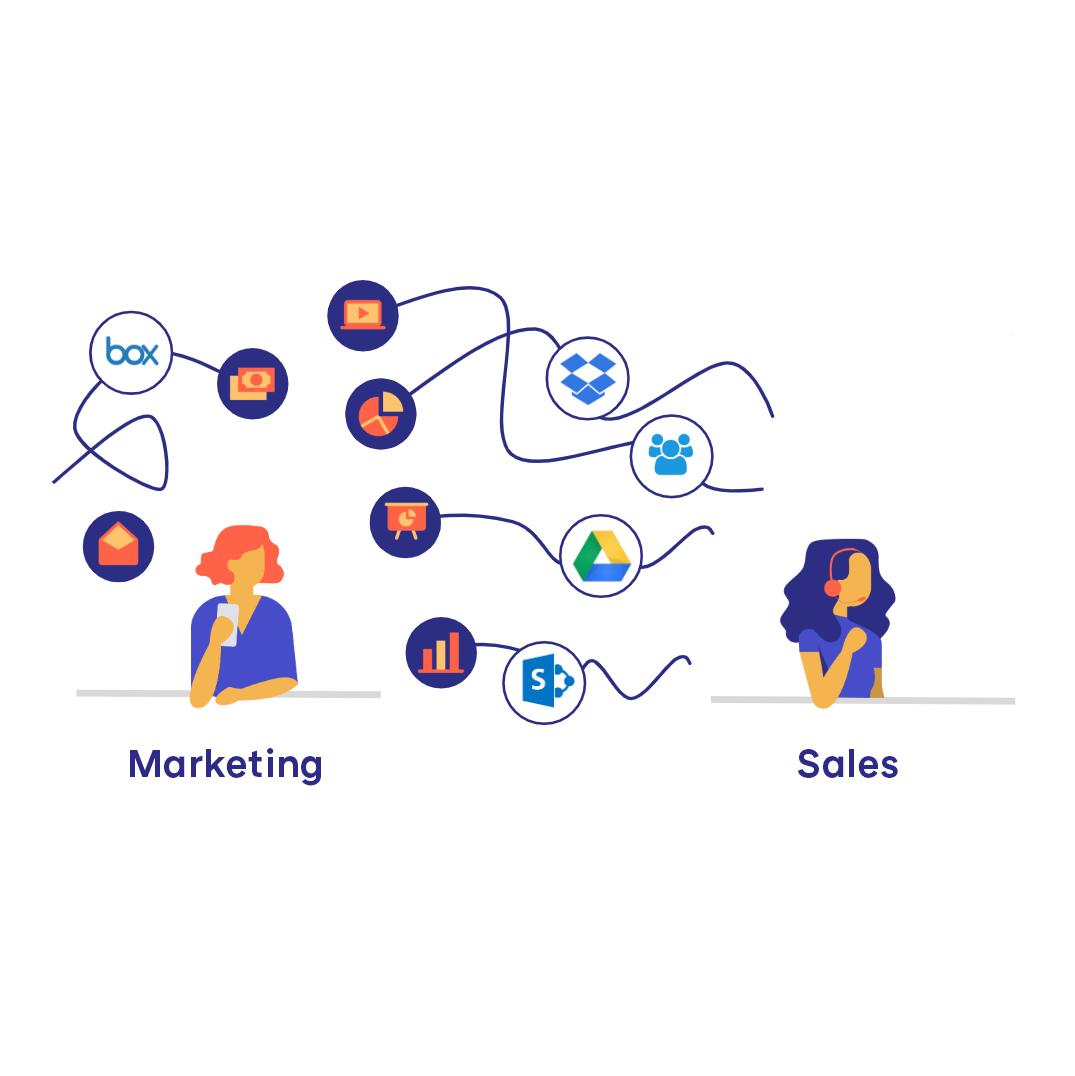 Vertrieb und Marketing arbeiten häufig isoliert